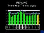 reading three year trend analysis