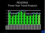 reading three year trend analysis11