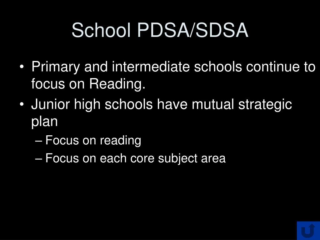 School PDSA/SDSA