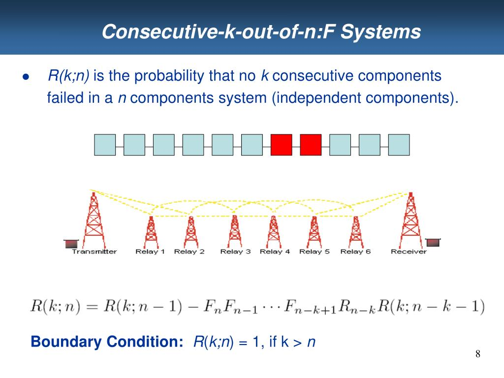 Consecutive-k-out-of-n:F Systems