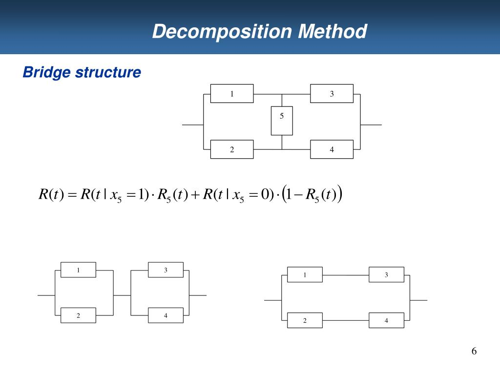 Decomposition Method