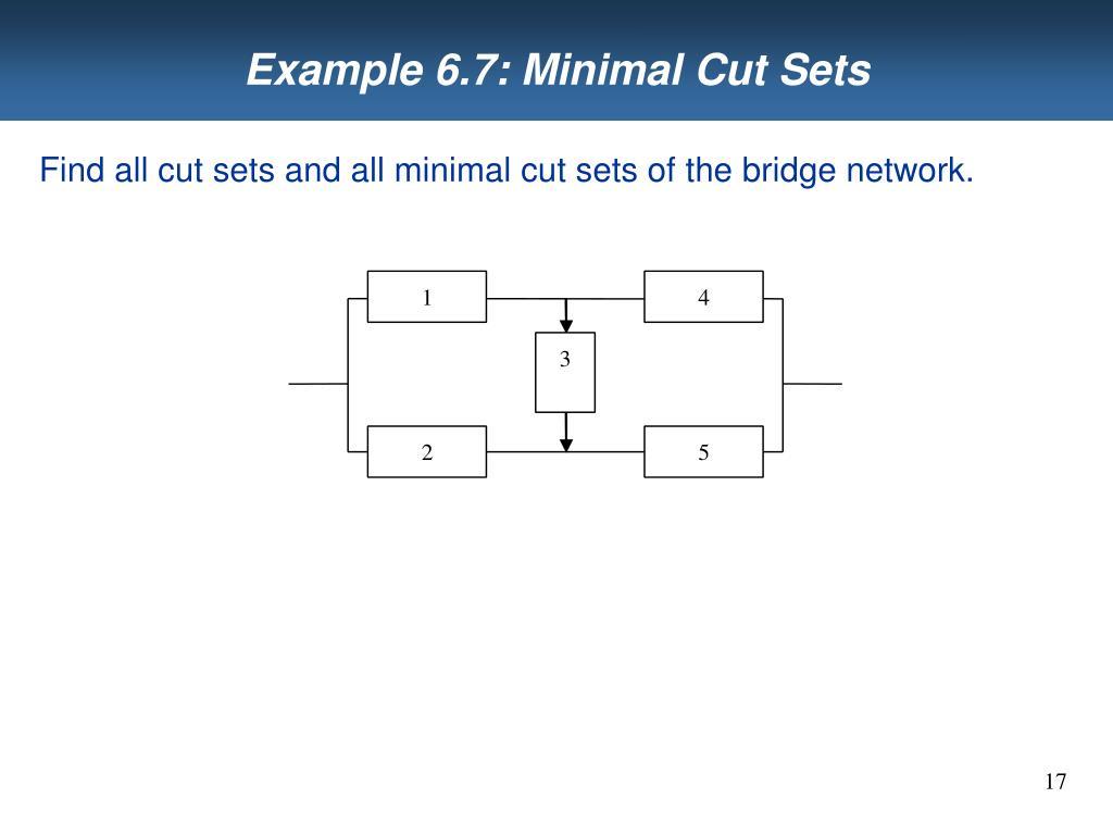 Example 6.7: Minimal Cut Sets