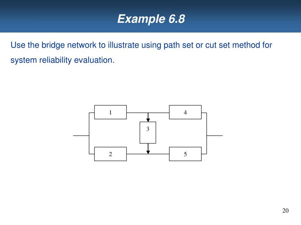 Example 6.8