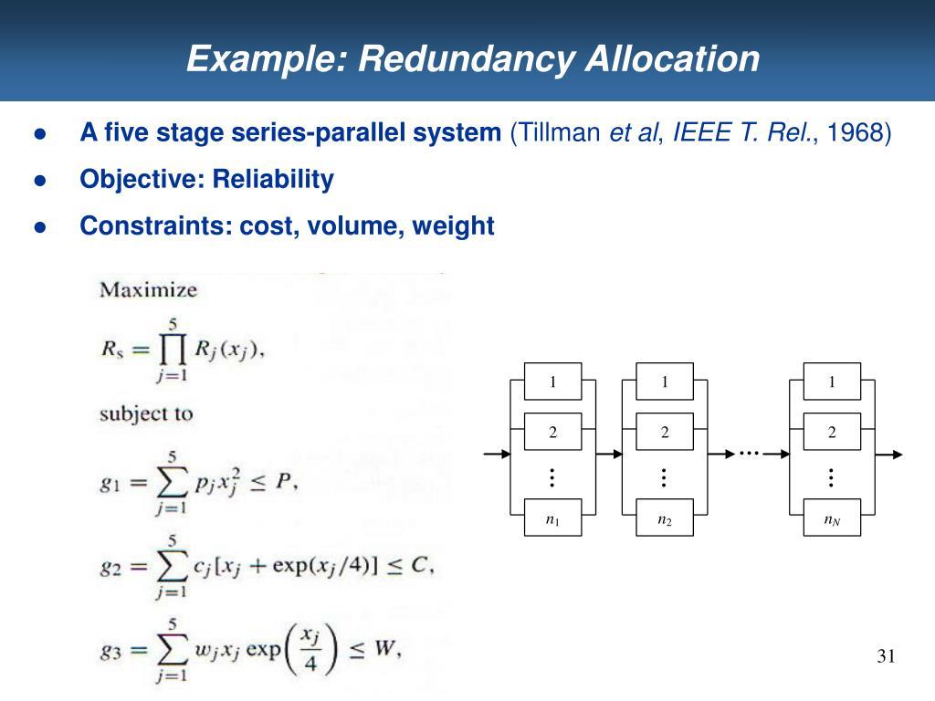 Example: Redundancy Allocation