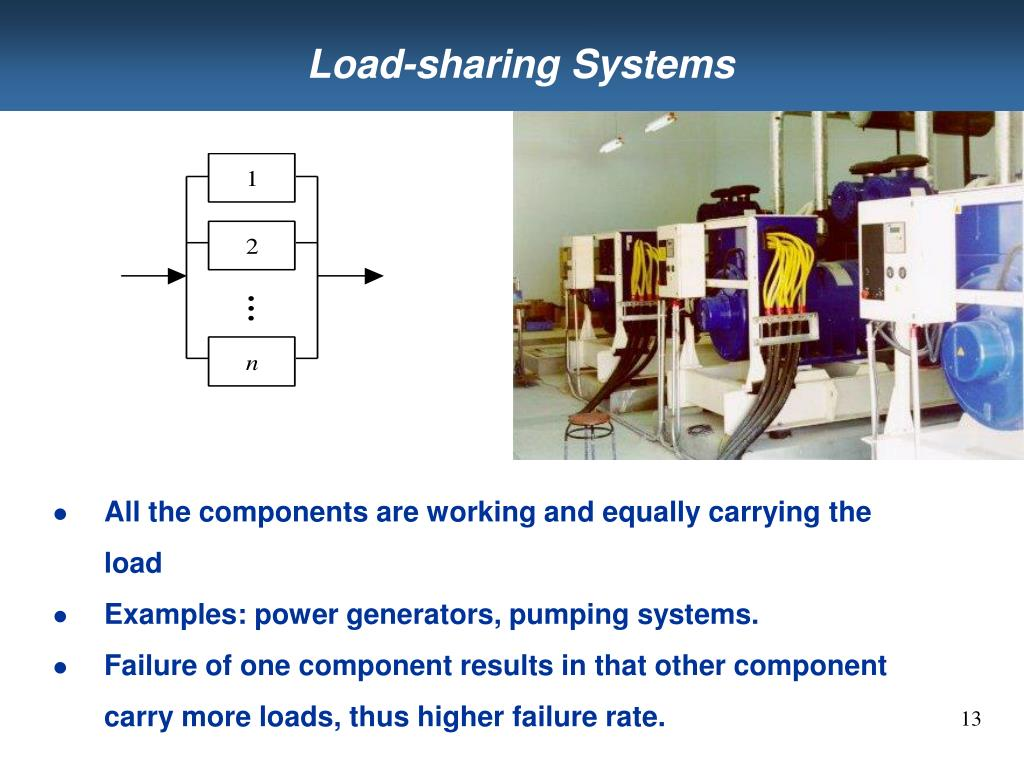 Load-sharing Systems