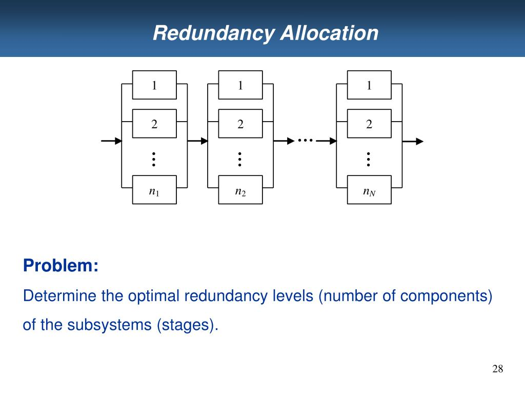 Redundancy Allocation