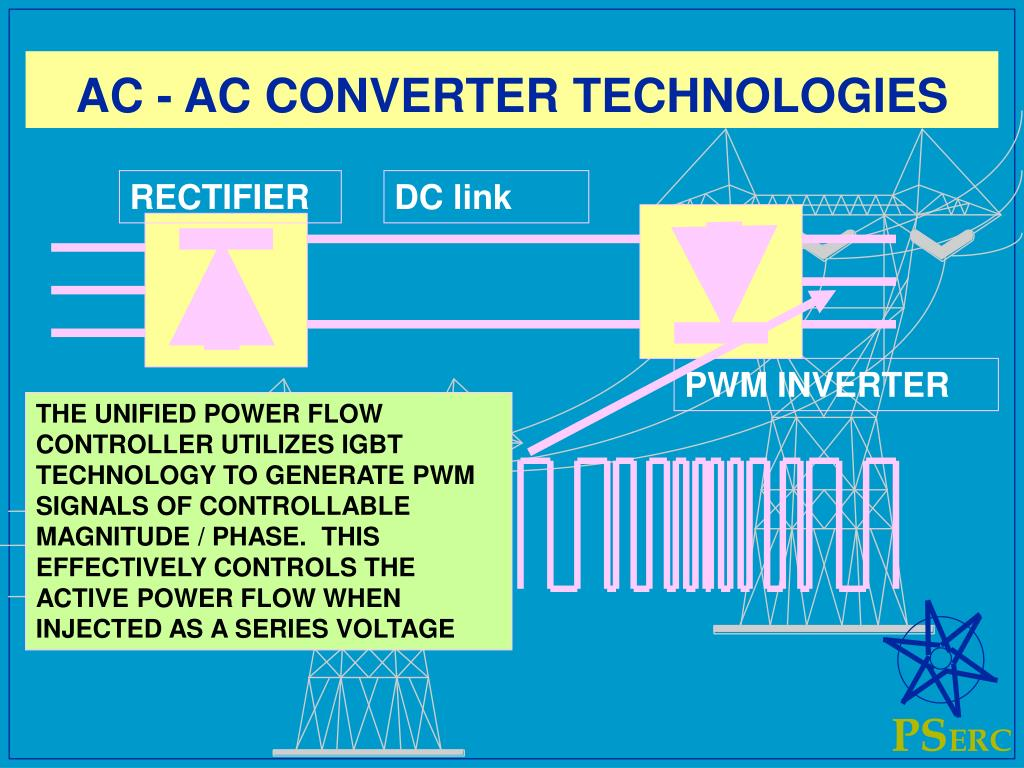 AC - AC CONVERTER TECHNOLOGIES