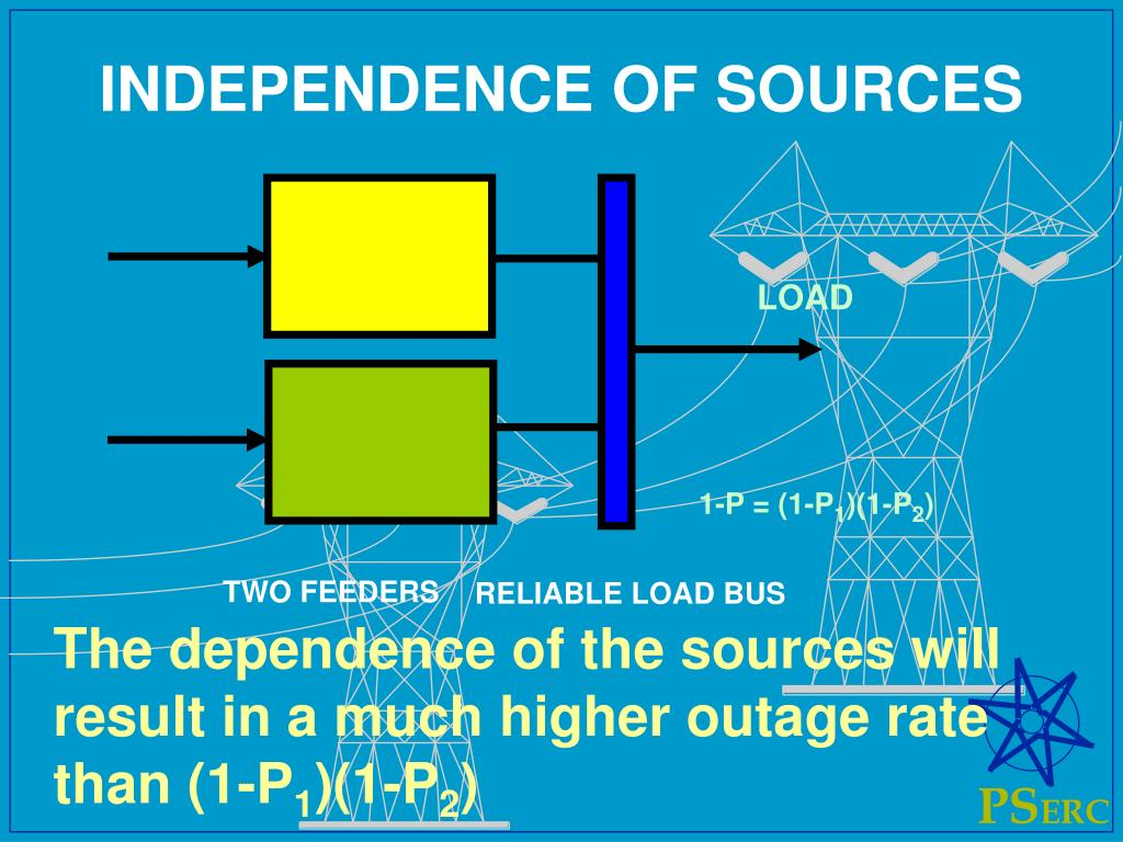 INDEPENDENCE OF SOURCES