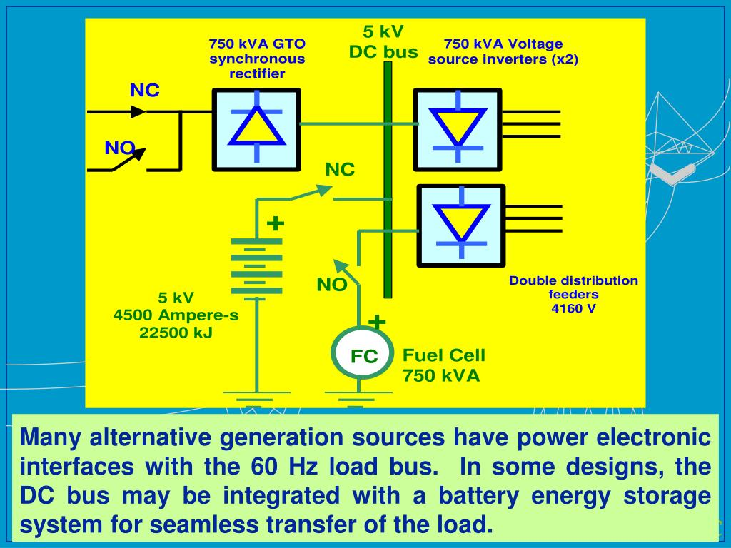 Many alternative generation sources have power electronic interfaces with the 60 Hz load bus.  In some designs, the DC bus may be integrated with a battery energy storage system for seamless transfer of the load.