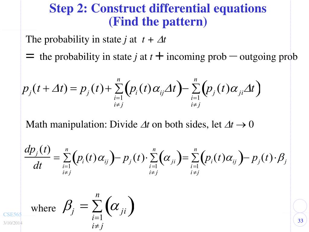 Step 2: Construct differential equations
