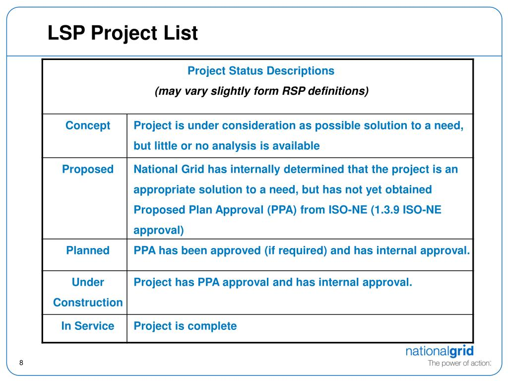 LSP Project List