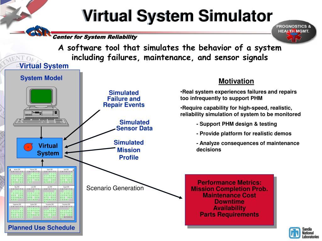 Virtual System