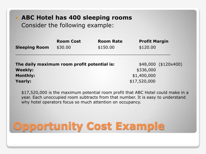 ABC Hotel has 400 sleeping rooms