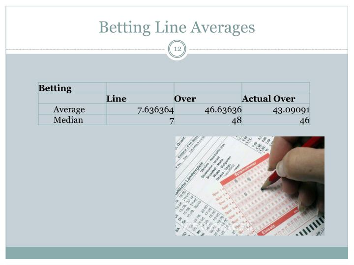 Betting Line Averages