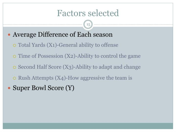 Factors selected