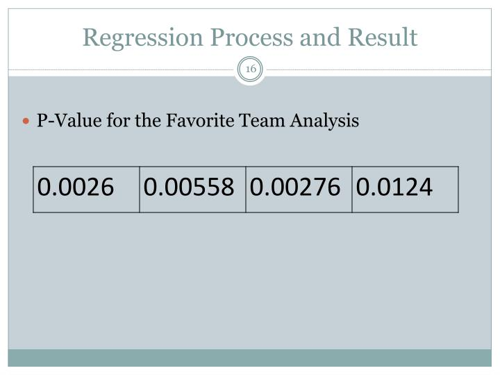 Regression Process and Result