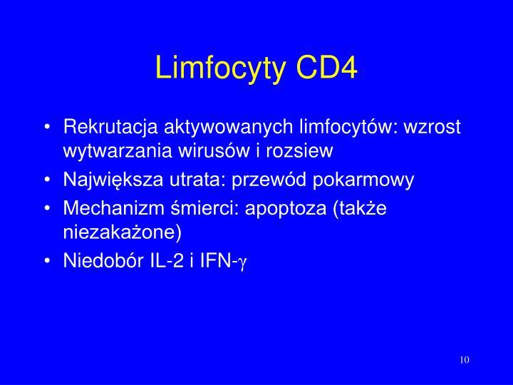 Limfocyty CD4