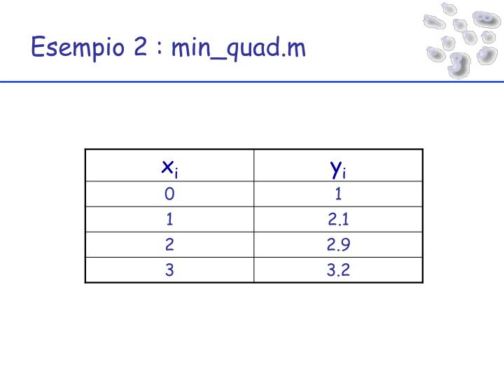 Esempio 2 : min_quad.m