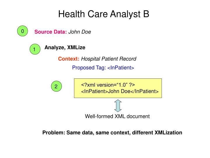 Health Care Analyst B