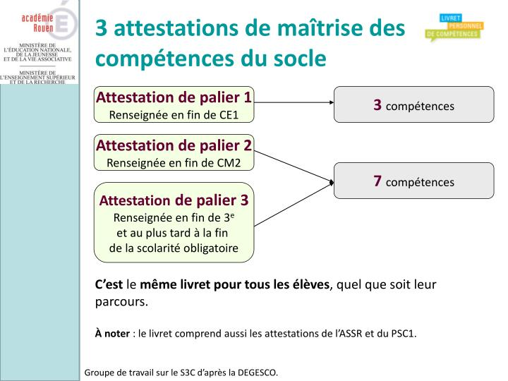 3 attestations de maîtrise des compétences du socle