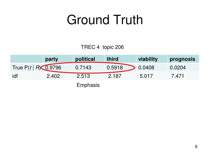 Ground Truth
