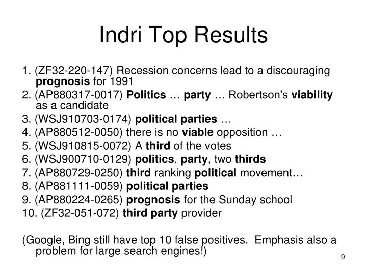 Indri Top Results