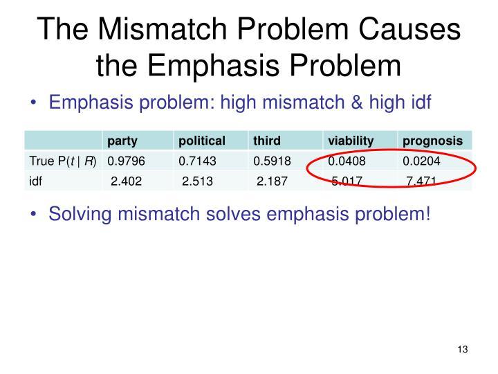 The Mismatch Problem Causes the Emphasis Problem