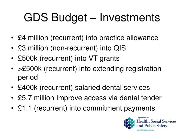 GDS Budget – Investments