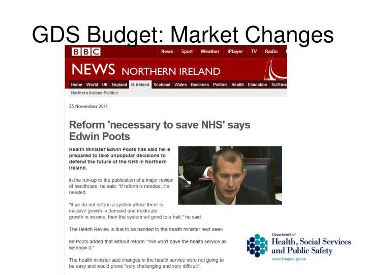 GDS Budget: Market Changes