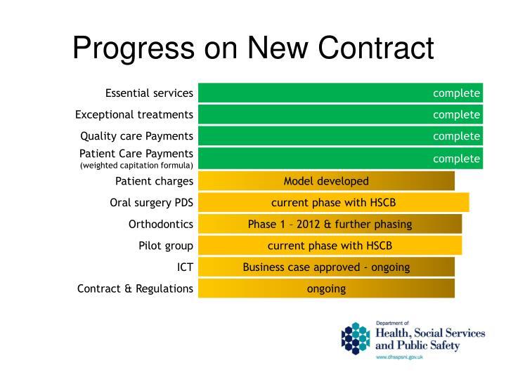 Progress on New Contract