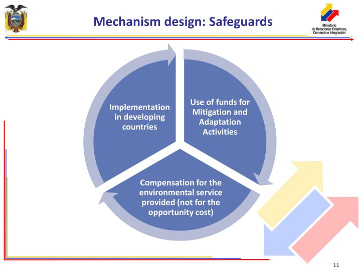 Mechanism design: