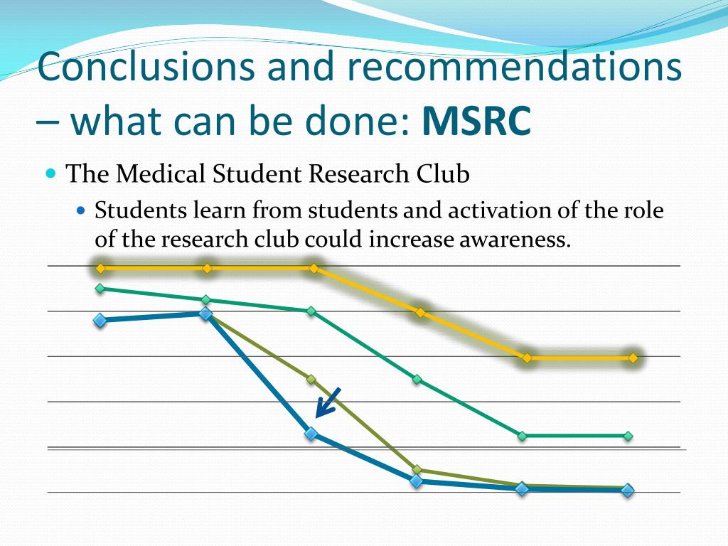 Conclusions and recommendations – what can be done:
