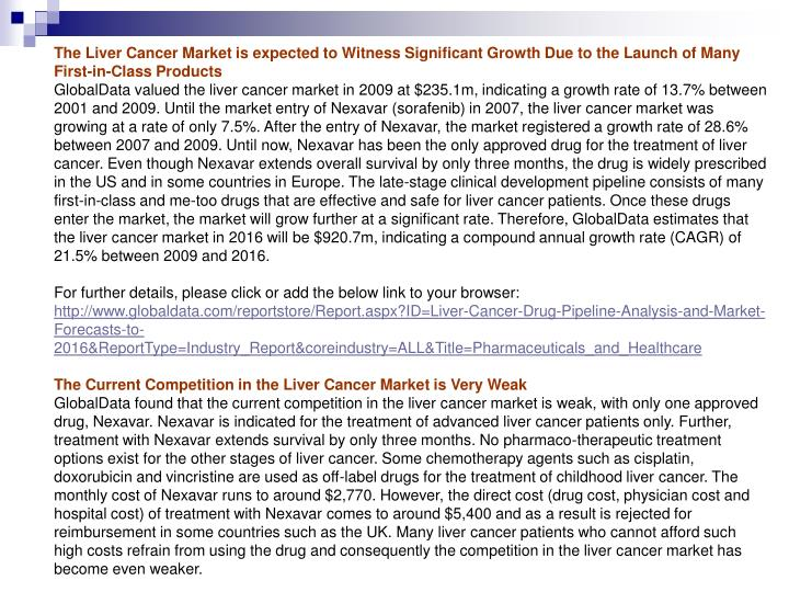 The Liver Cancer Market is expected to Witness Significant Growth Due to the Launch of Many First-in...