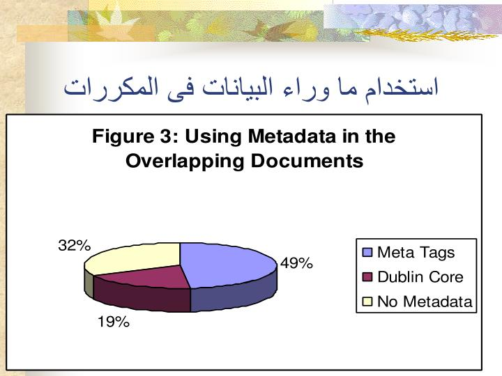 استخدام ما وراء البيانات فى المكررات