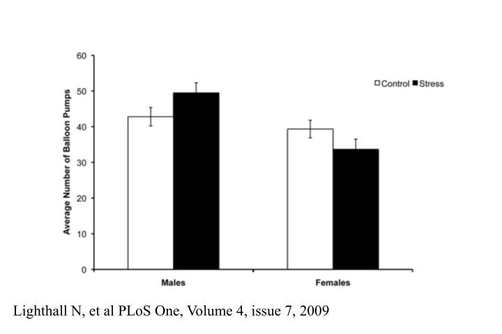 Lighthall N, et al PLoS One, Volume 4, issue 7, 2009