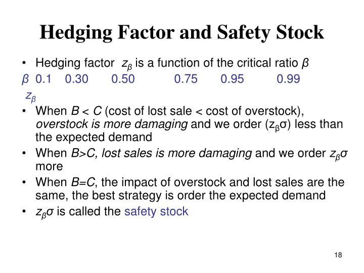 Hedging Factor and Safety Stock