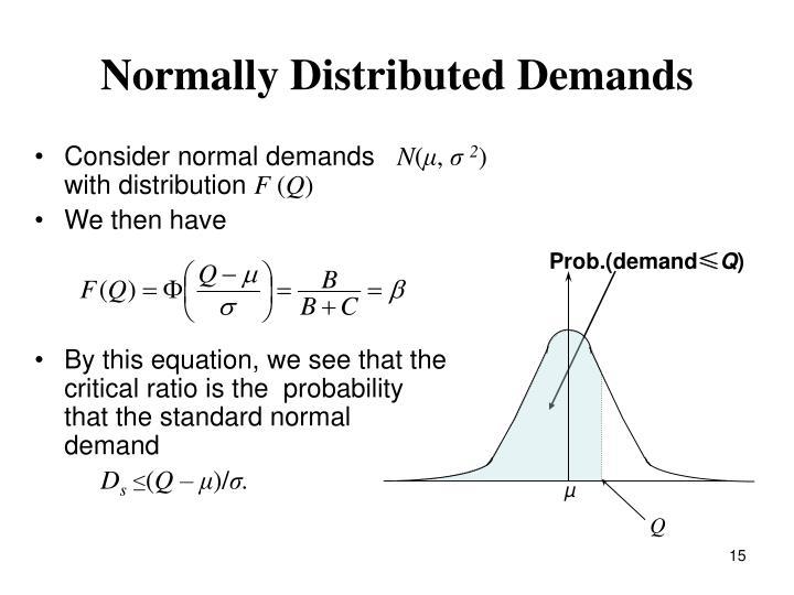 Consider normal demands