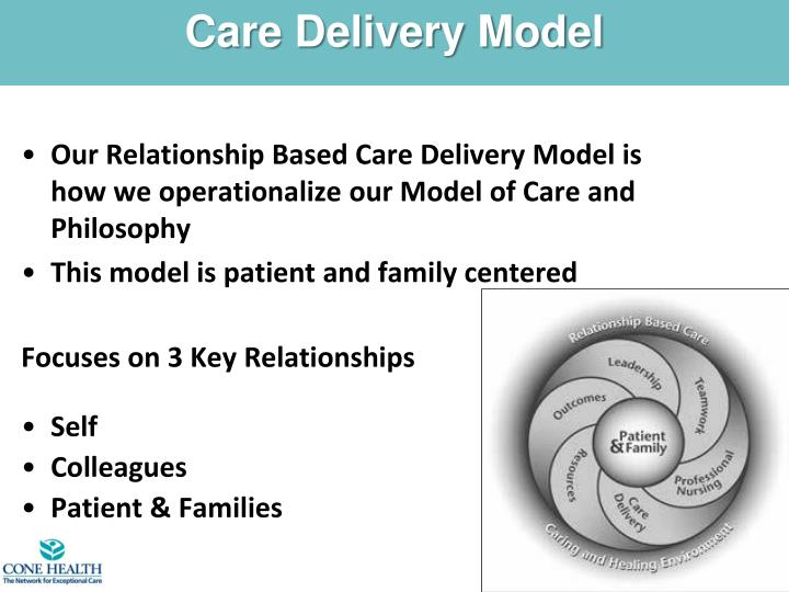 Care Delivery Model