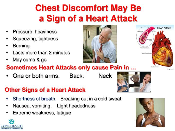 Chest Discomfort May Be