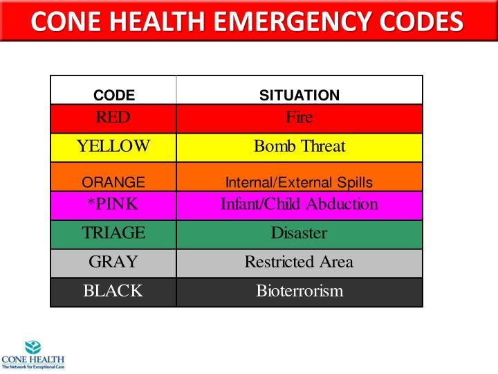 CONE HEALTH EMERGENCY CODES