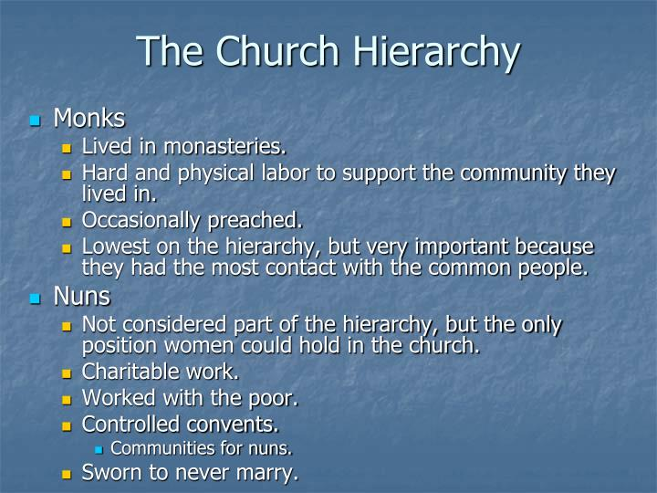 The Church Hierarchy