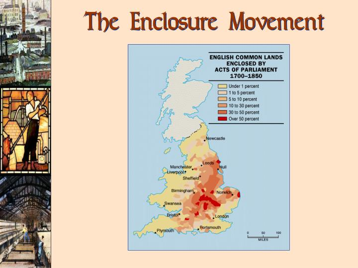 The Enclosure Movement