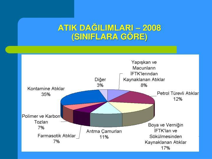 ATIK DAĞILIMLARI – 2008
