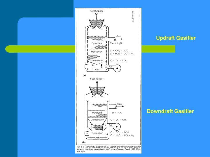 Updraft Gasifier