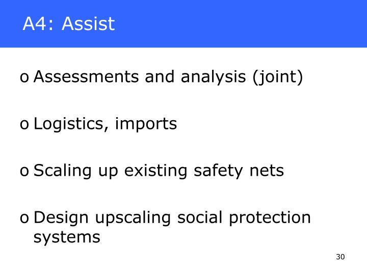 A4: Assist