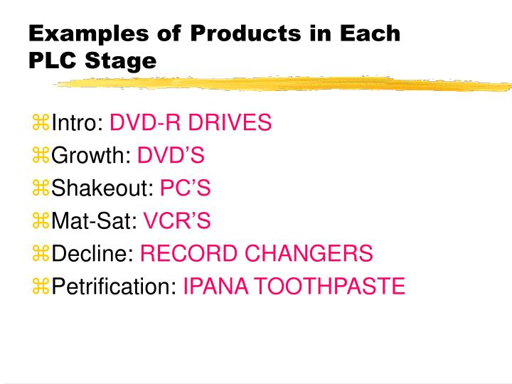 Examples of Products in Each PLC Stage