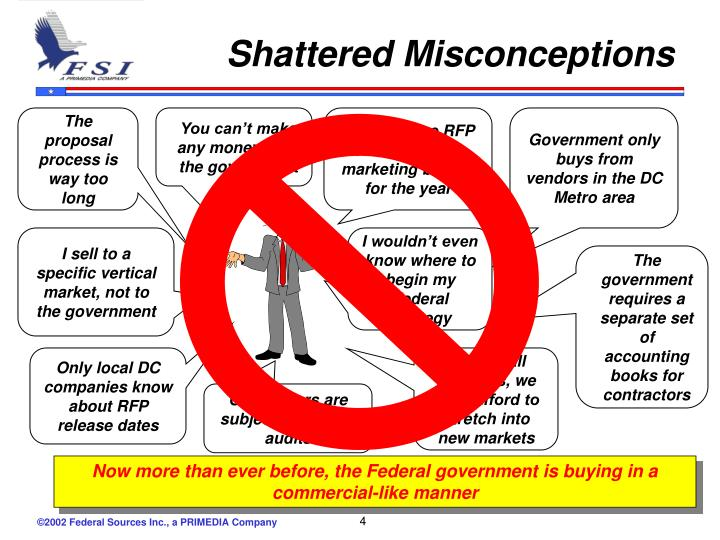 Shattered Misconceptions