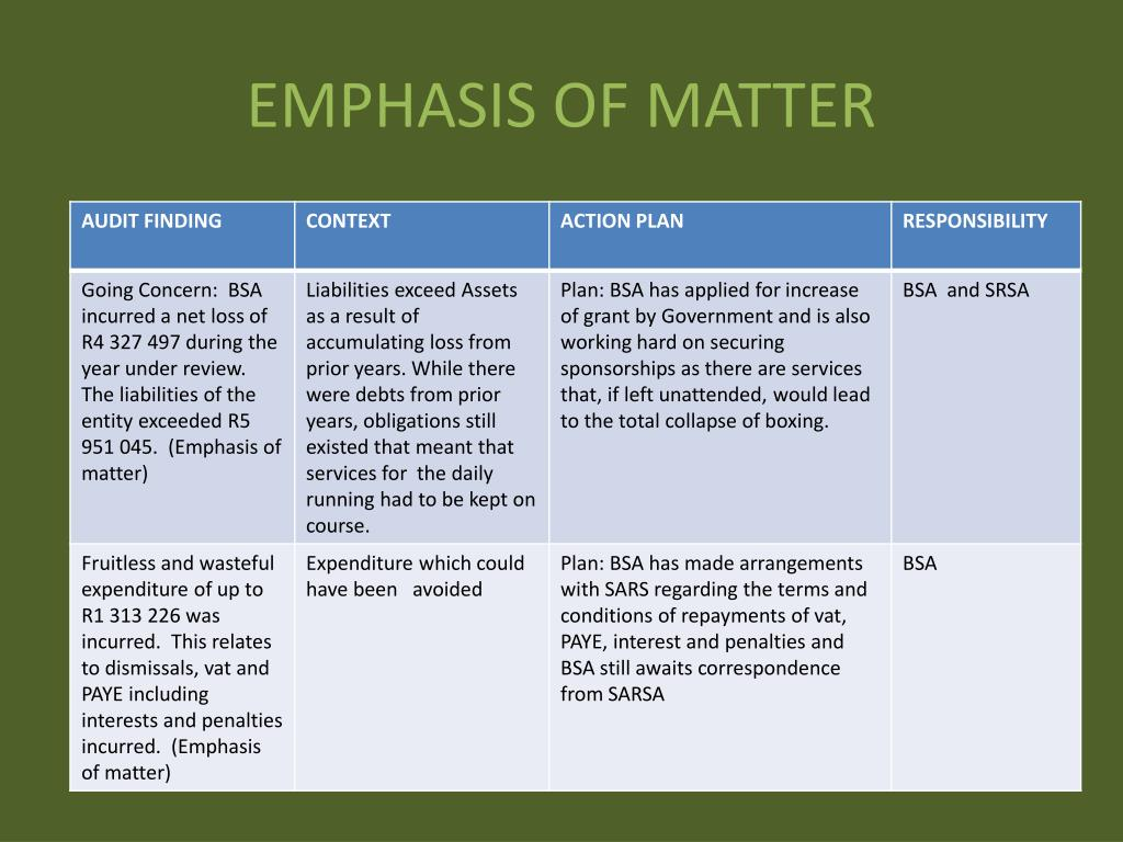 EMPHASIS OF MATTER