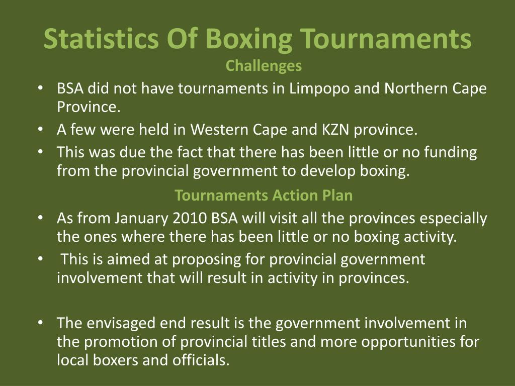 Statistics Of Boxing Tournaments
