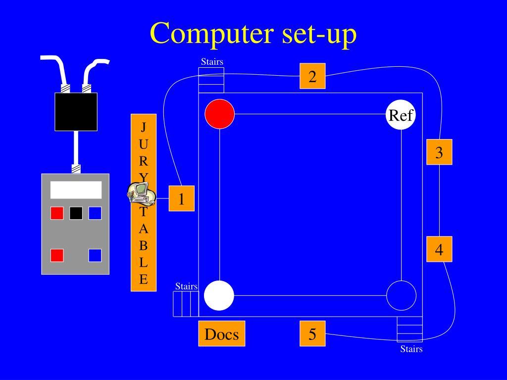 Computer set-up